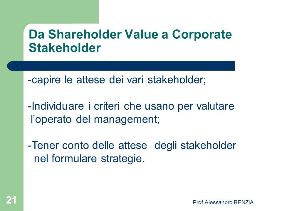 Da Shareholder Value a Corporate Stakeholder
