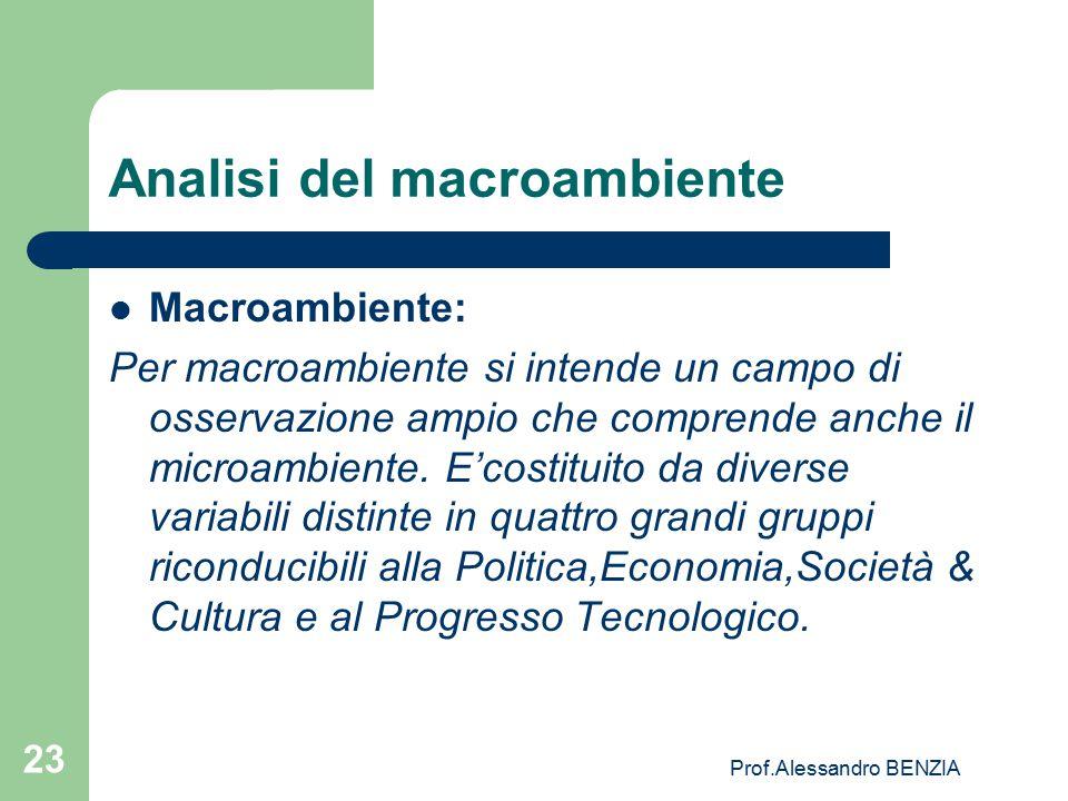 Analisi del macroambiente