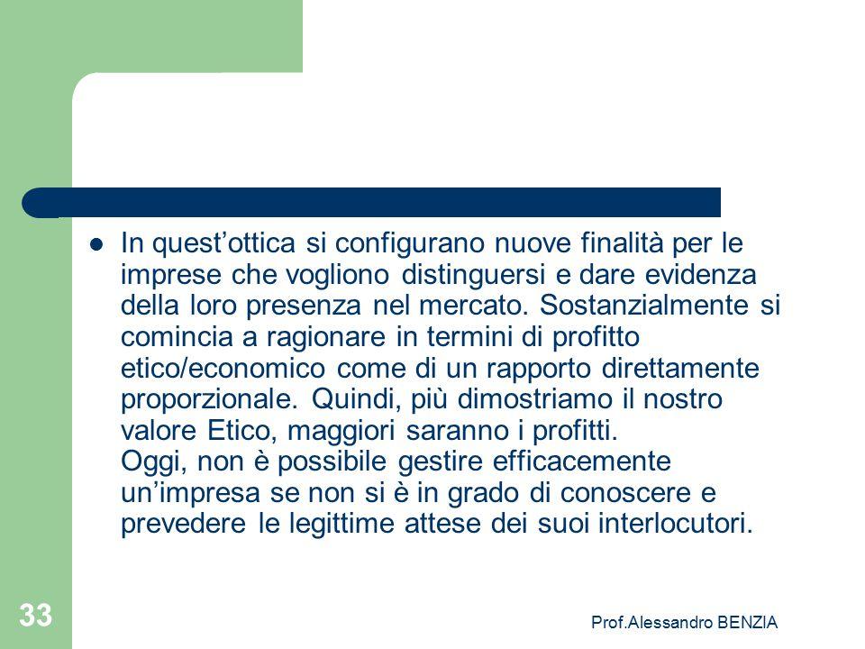 Prof.Alessandro BENZIA