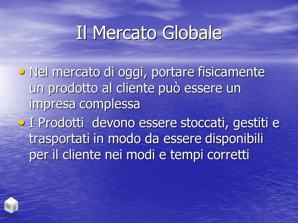 Il Mercato Globale Nel mercato di oggi, portare fisicamente un prodotto al cliente può essere un impresa complessa.