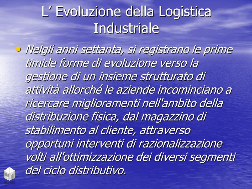 L' Evoluzione della Logistica Industriale