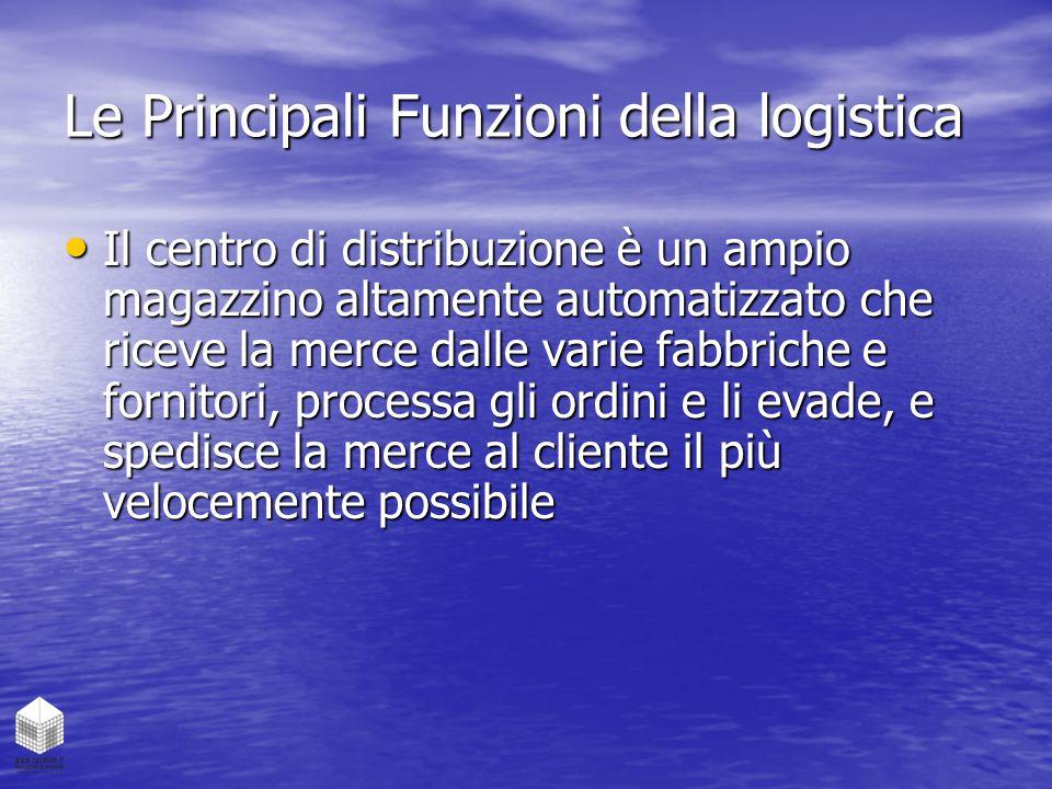 Le Principali Funzioni della logistica