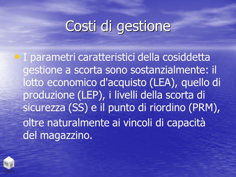 Costi di gestione