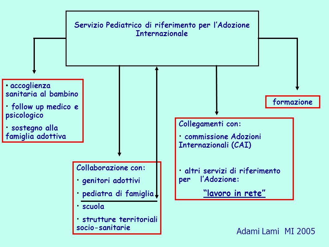 Servizio Pediatrico di riferimento per l'Adozione Internazionale