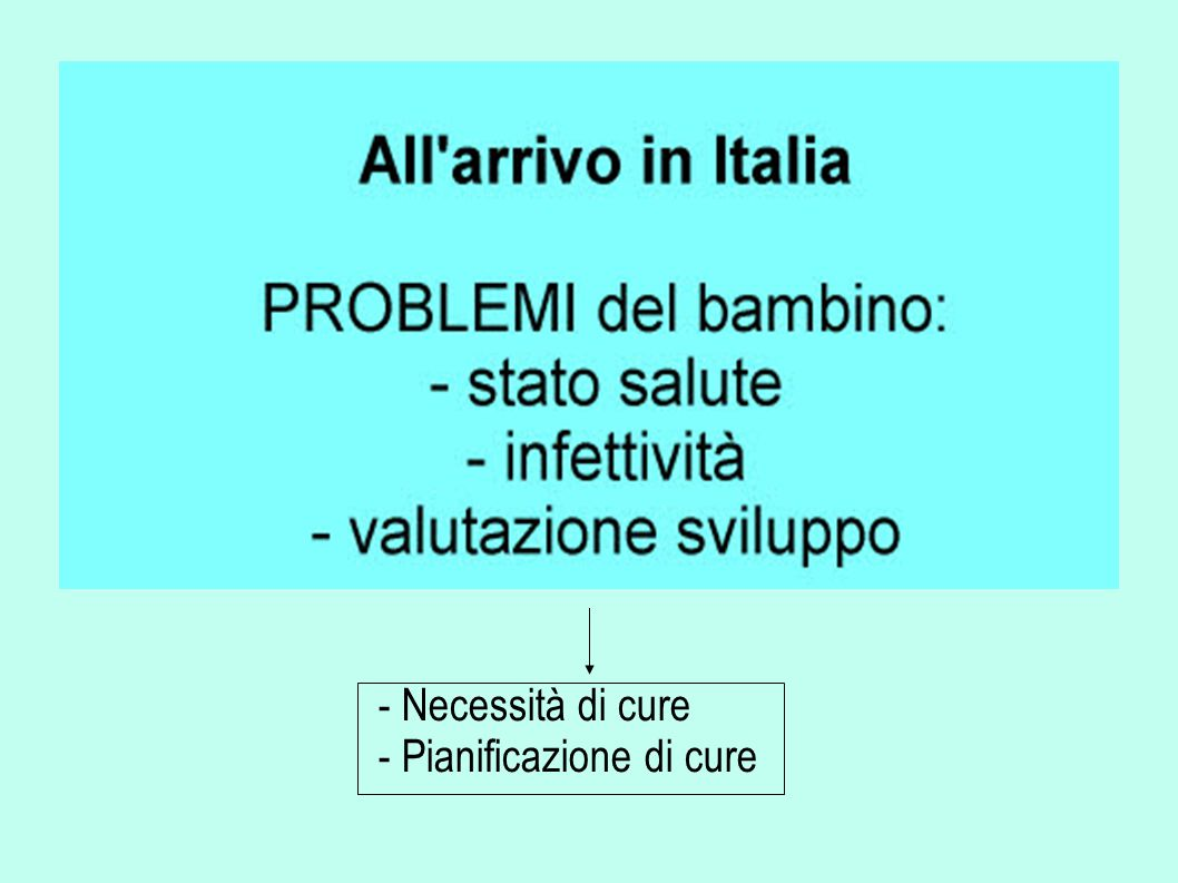 - Necessità di cure - Pianificazione di cure