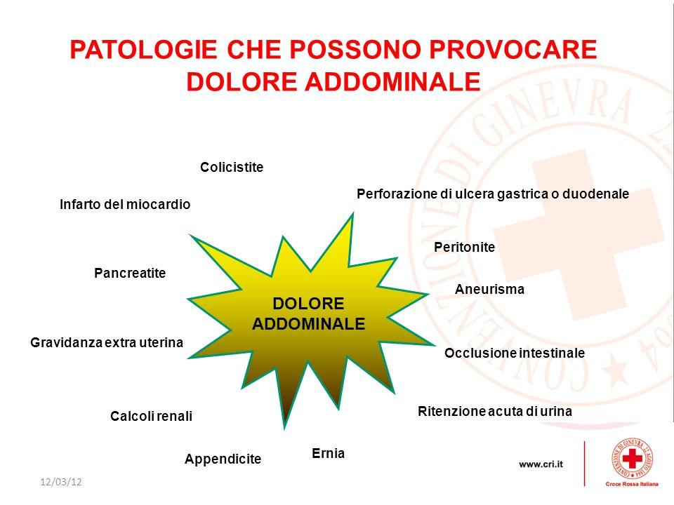 PATOLOGIE CHE POSSONO PROVOCARE DOLORE ADDOMINALE