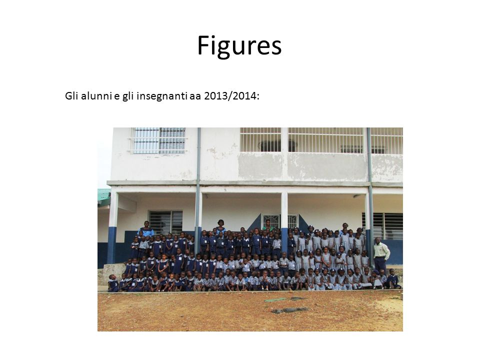 Figures Gli alunni e gli insegnanti aa 2013/2014: