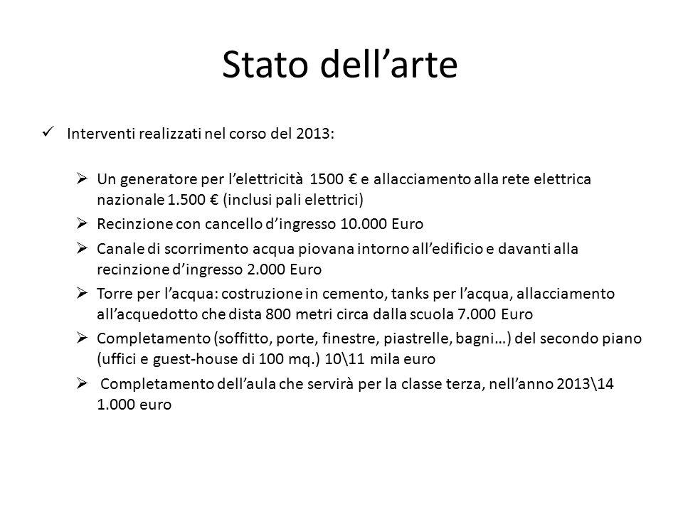 Stato dell'arte Interventi realizzati nel corso del 2013: