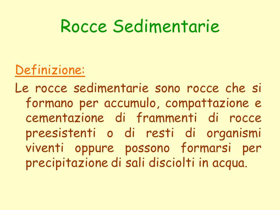 Rocce Sedimentarie Definizione: