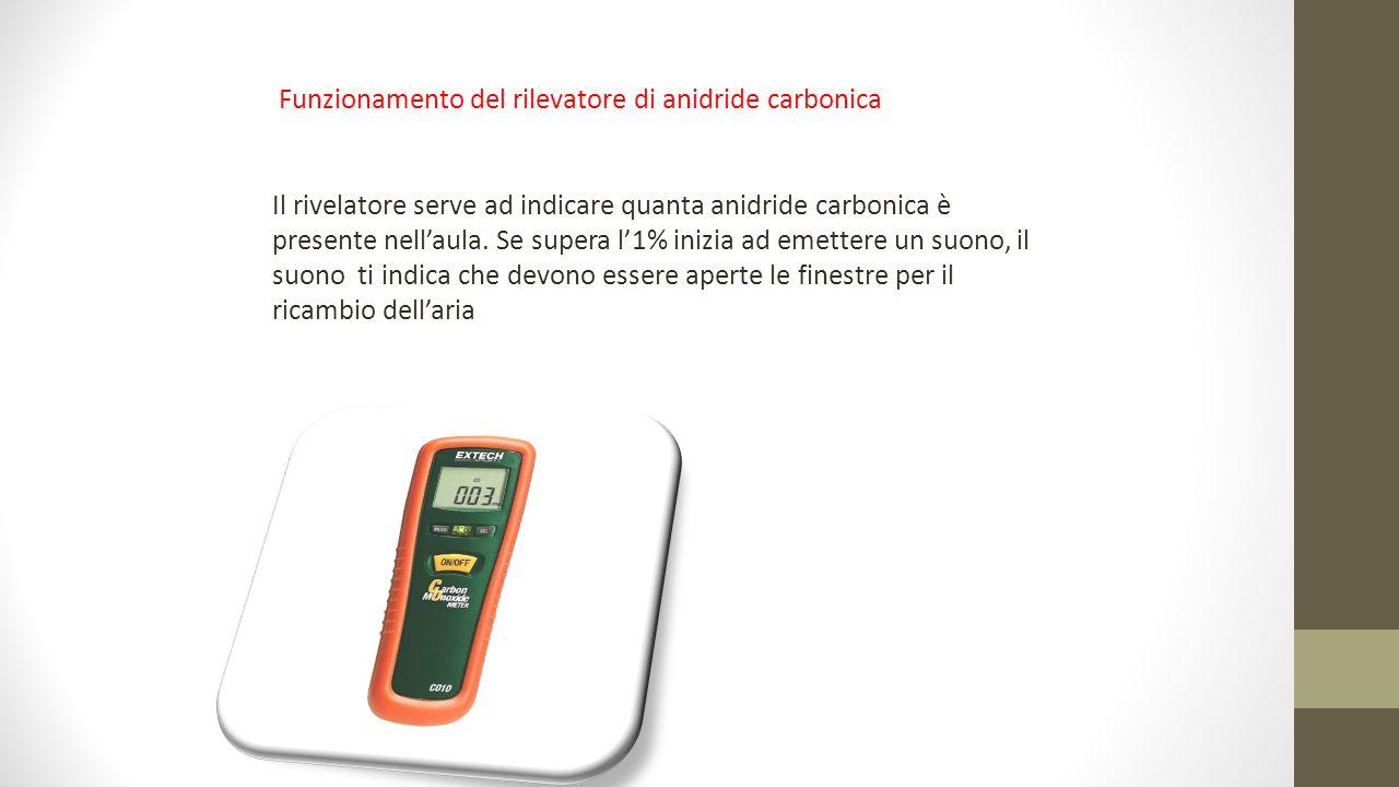 Funzionamento del rilevatore di anidride carbonica
