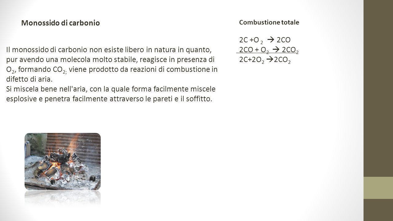 Monossido di carbonio 2C +O 2  2CO 2CO + O2  2CO2 2C+2O2 2CO2