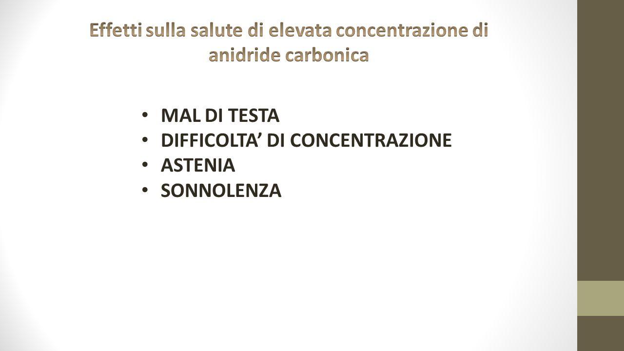 Effetti sulla salute di elevata concentrazione di anidride carbonica
