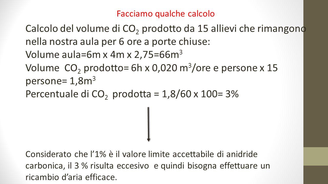 Volume CO2 prodotto= 6h x 0,020 m3/ore e persone x 15 persone= 1,8m3