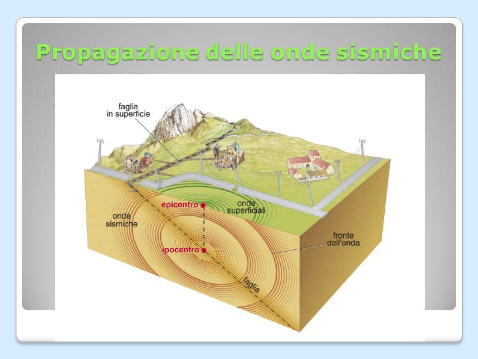 Propagazione delle onde sismiche