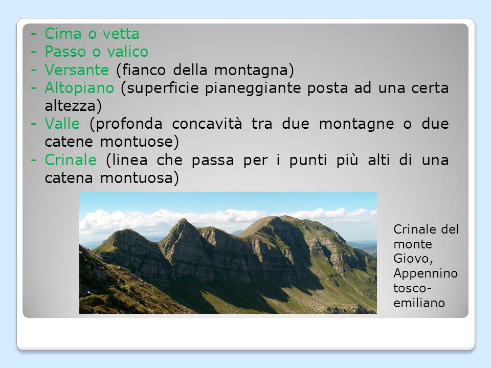 Versante (fianco della montagna)