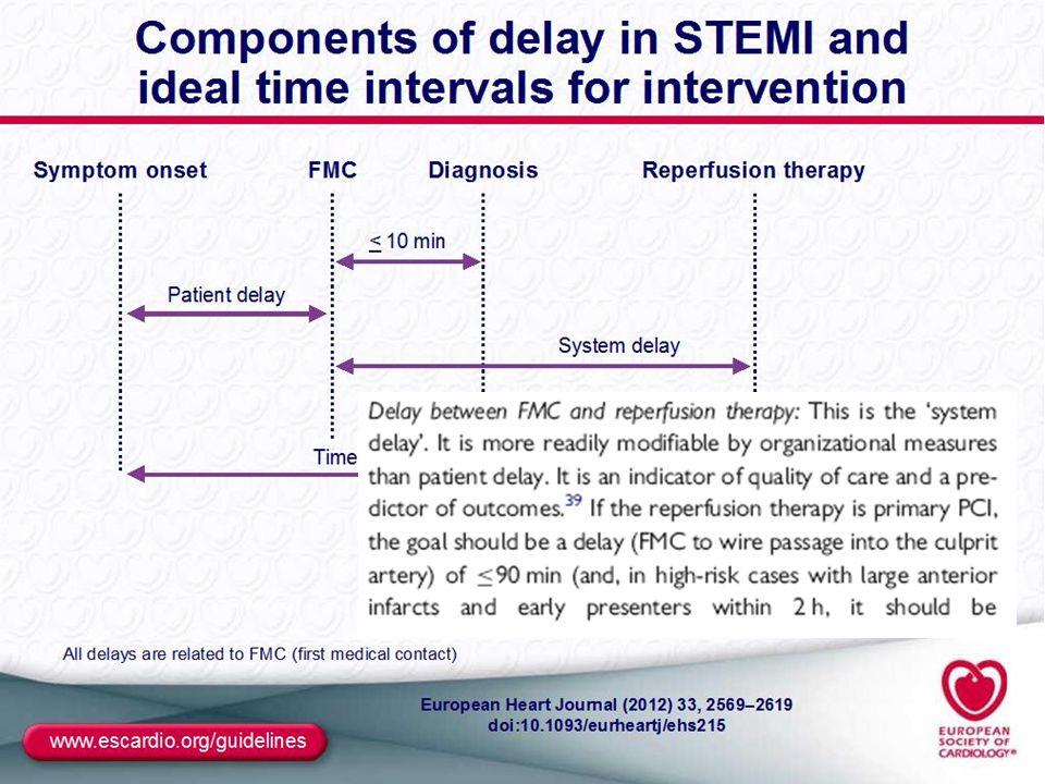 Modificabile da provvedimenti organizzativipiù del patient delay