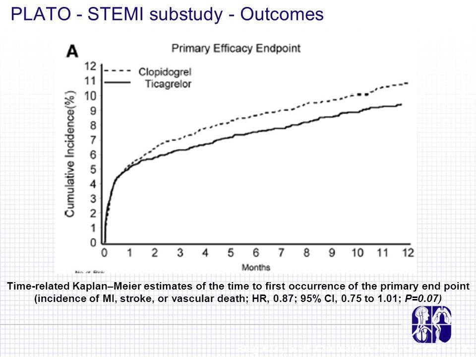 PLATO - STEMI substudy - Outcomes