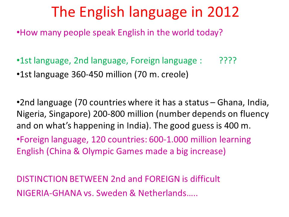 The English language in 2012
