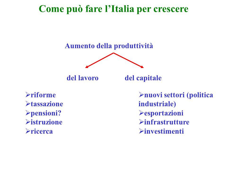 Come può fare l'Italia per crescere