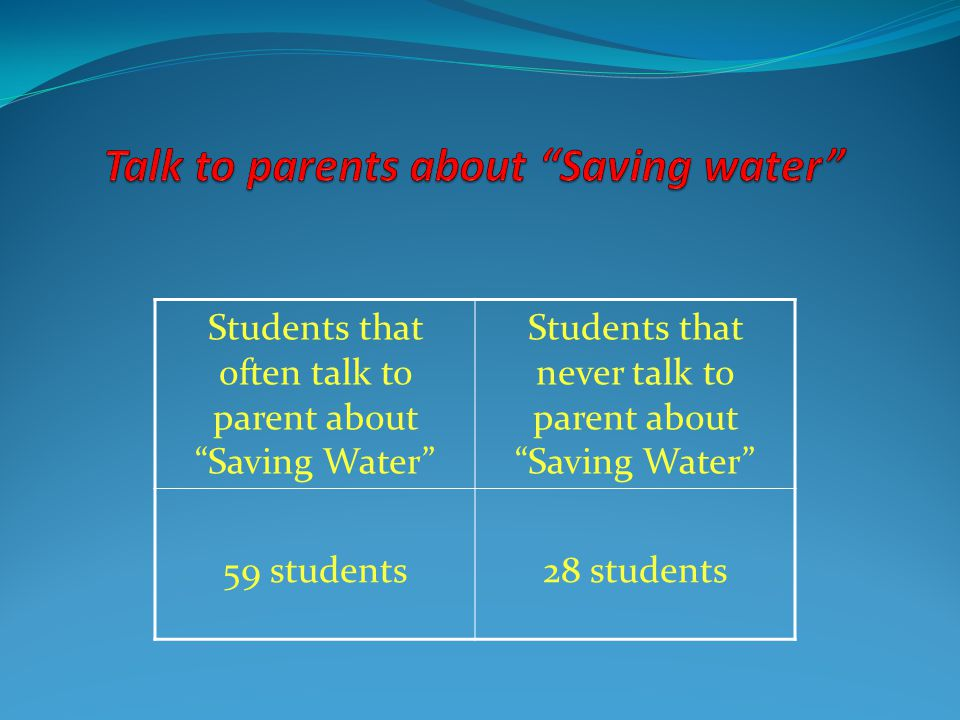 Talk to parents about Saving water