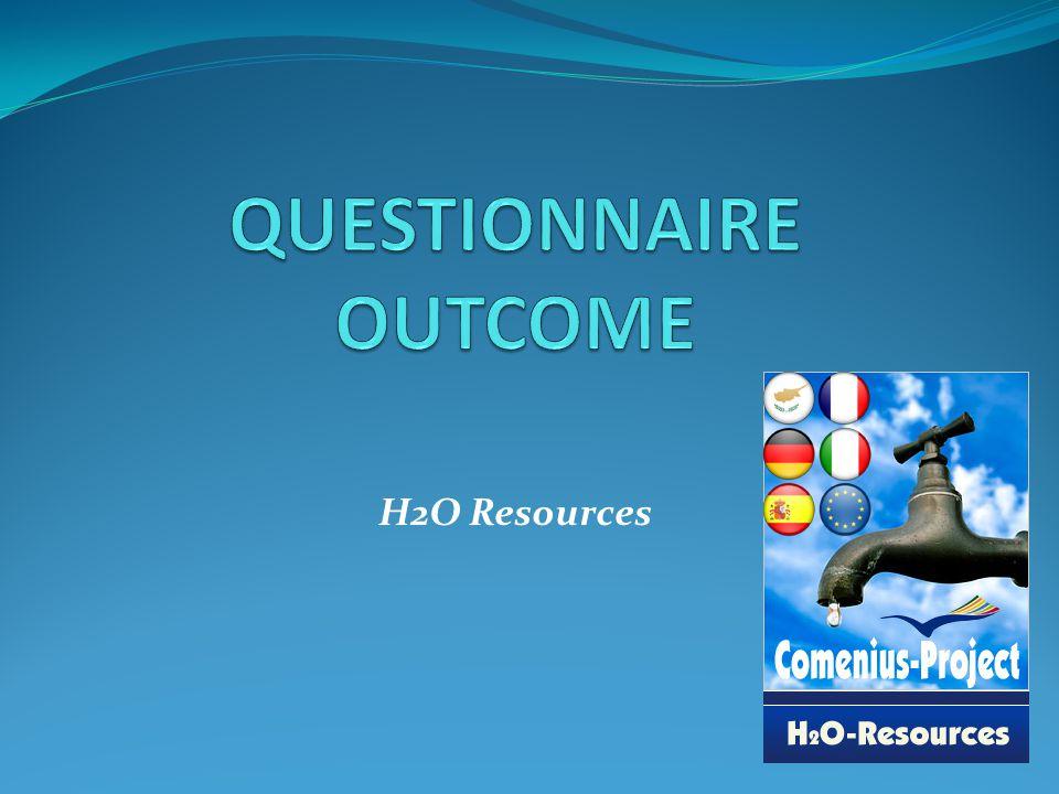 questionnaire outcome