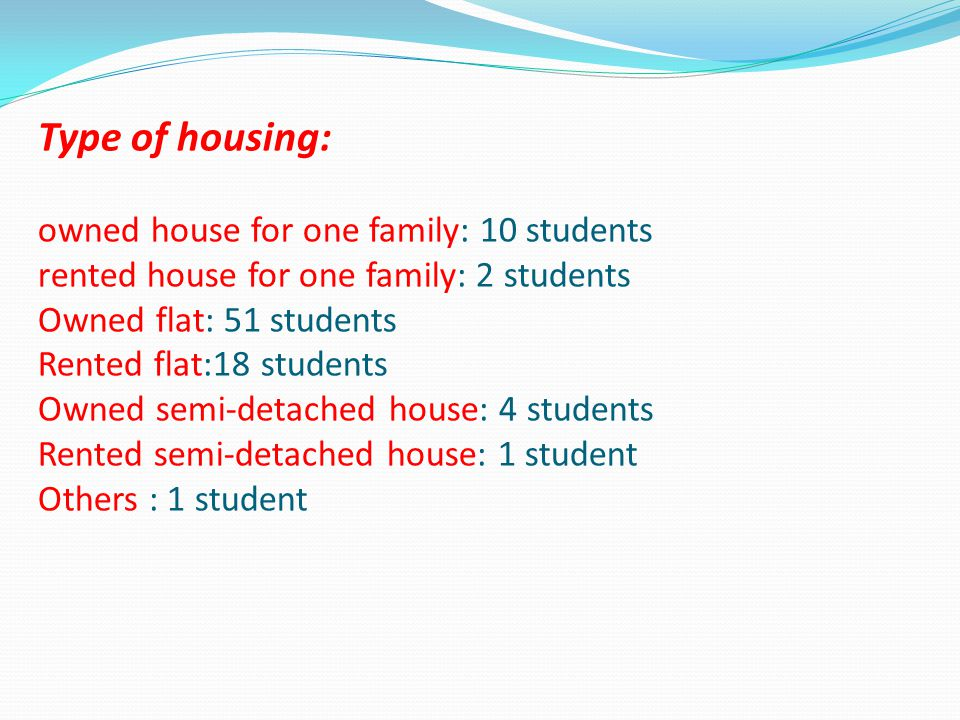 Type of housing: owned house for one family: 10 students rented house for one family: 2 students Owned flat: 51 students Rented flat:18 students Owned semi-detached house: 4 students Rented semi-detached house: 1 student Others : 1 student