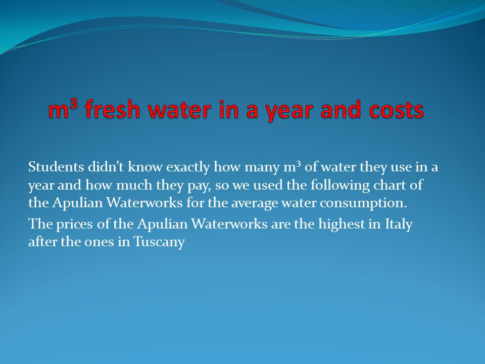 m³ fresh water in a year and costs