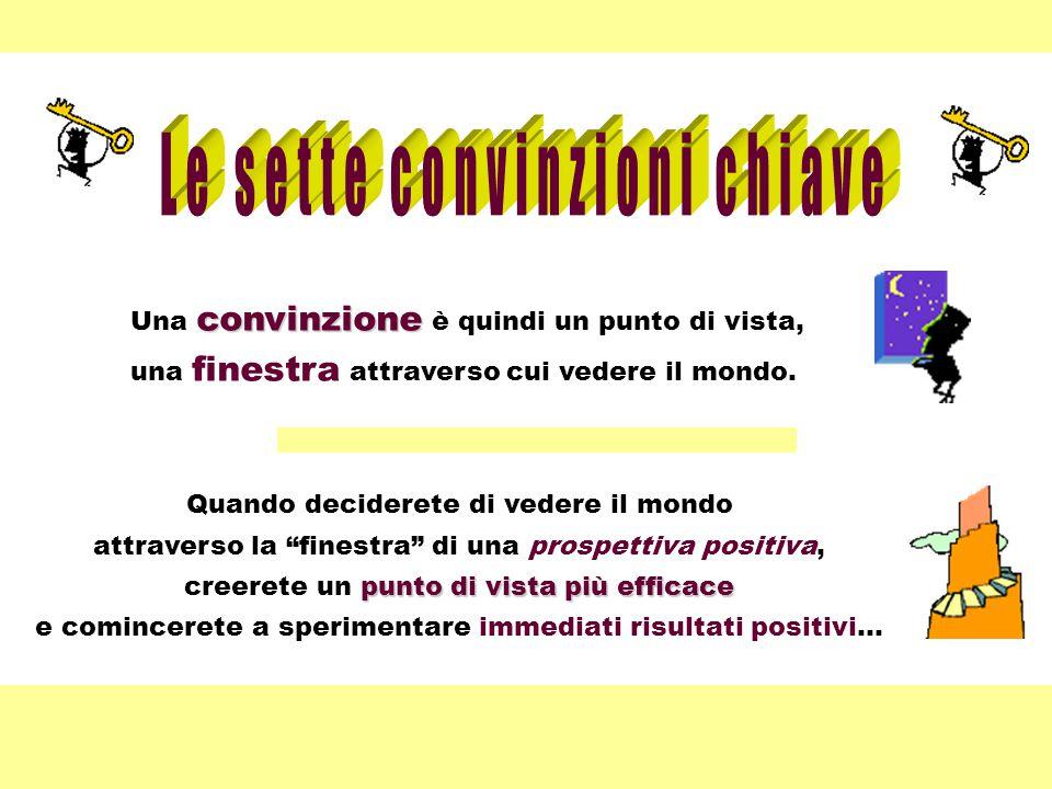 Le sette convinzioni chiave