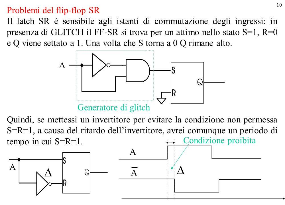 D D Problemi del flip-flop SR