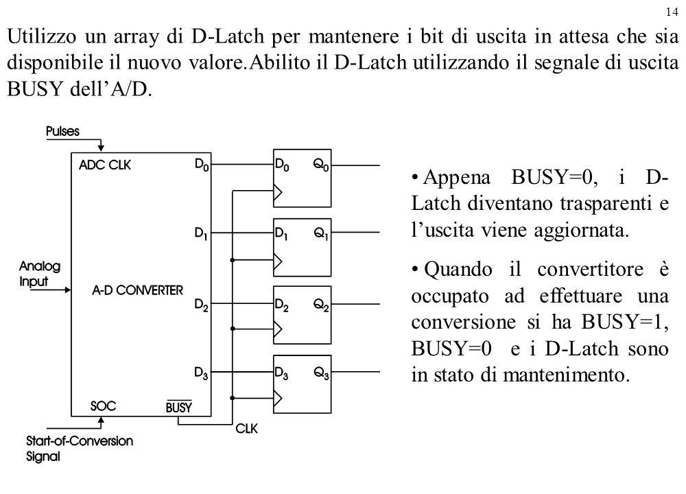 Utilizzo un array di D-Latch per mantenere i bit di uscita in attesa che sia disponibile il nuovo valore.Abilito il D-Latch utilizzando il segnale di uscita BUSY dell'A/D.