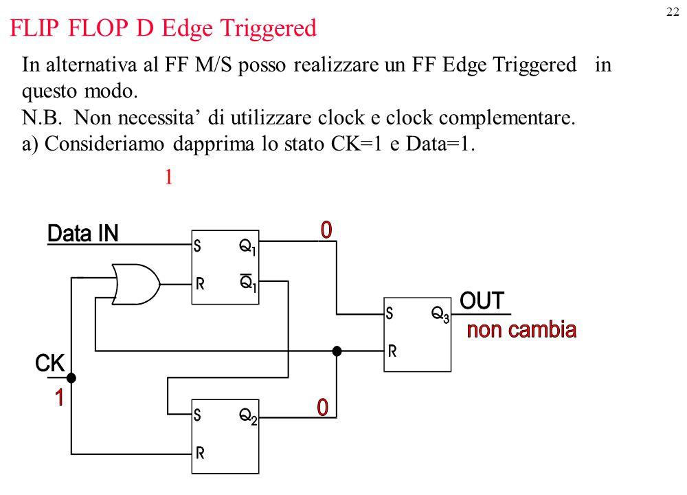 FLIP FLOP D Edge Triggered