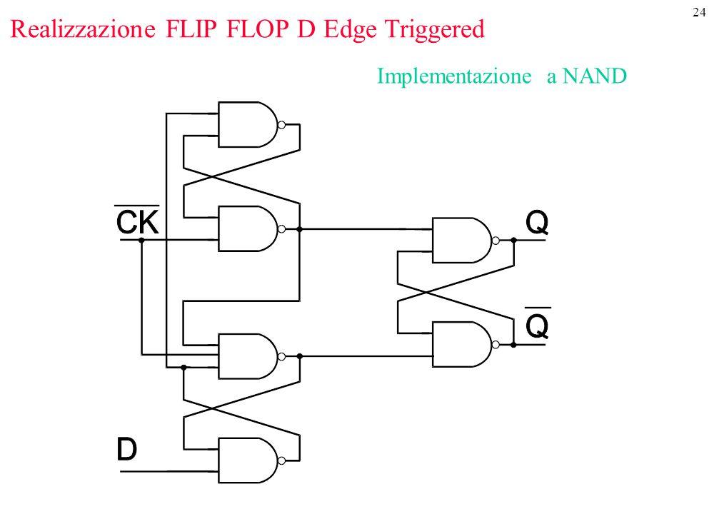 Realizzazione FLIP FLOP D Edge Triggered