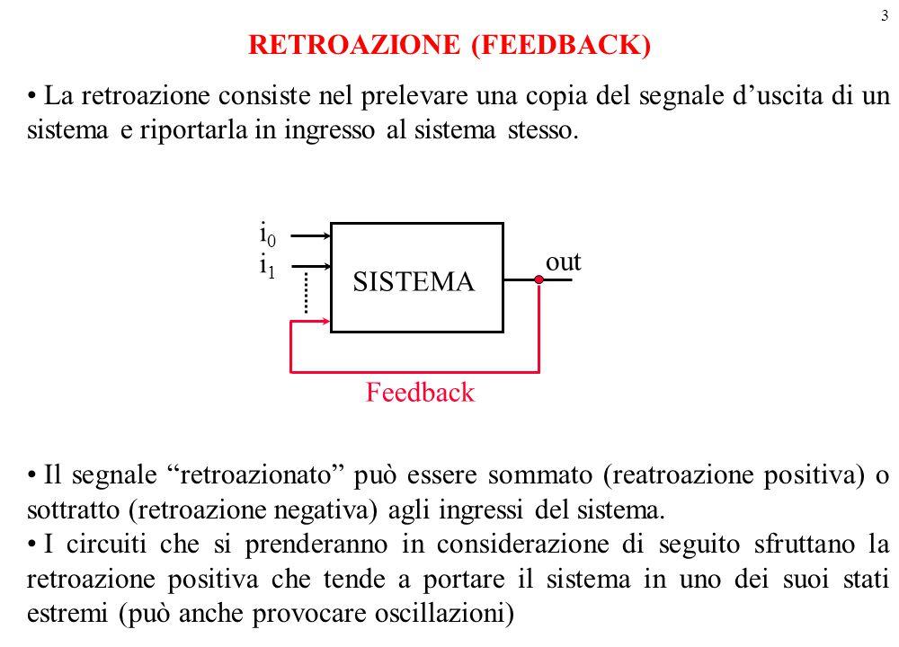 RETROAZIONE (FEEDBACK)