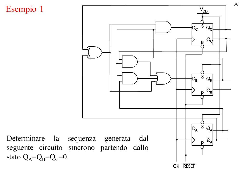 Esempio 1 Determinare la sequenza generata dal seguente circuito sincrono partendo dallo stato QA=QB=QC=0.