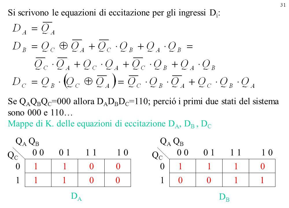 Si scrivono le equazioni di eccitazione per gli ingressi Di: