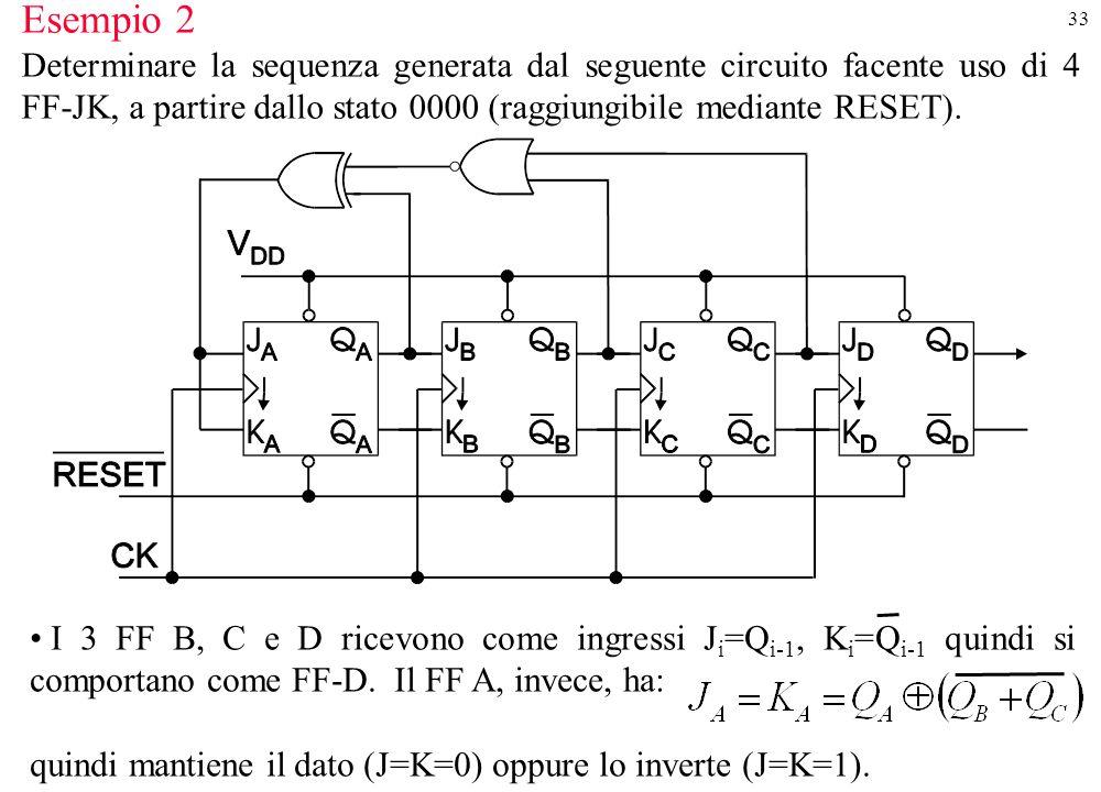 Esempio 2 Determinare la sequenza generata dal seguente circuito facente uso di 4 FF-JK, a partire dallo stato 0000 (raggiungibile mediante RESET).
