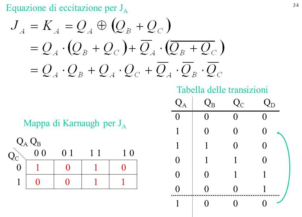 Equazione di eccitazione per JA