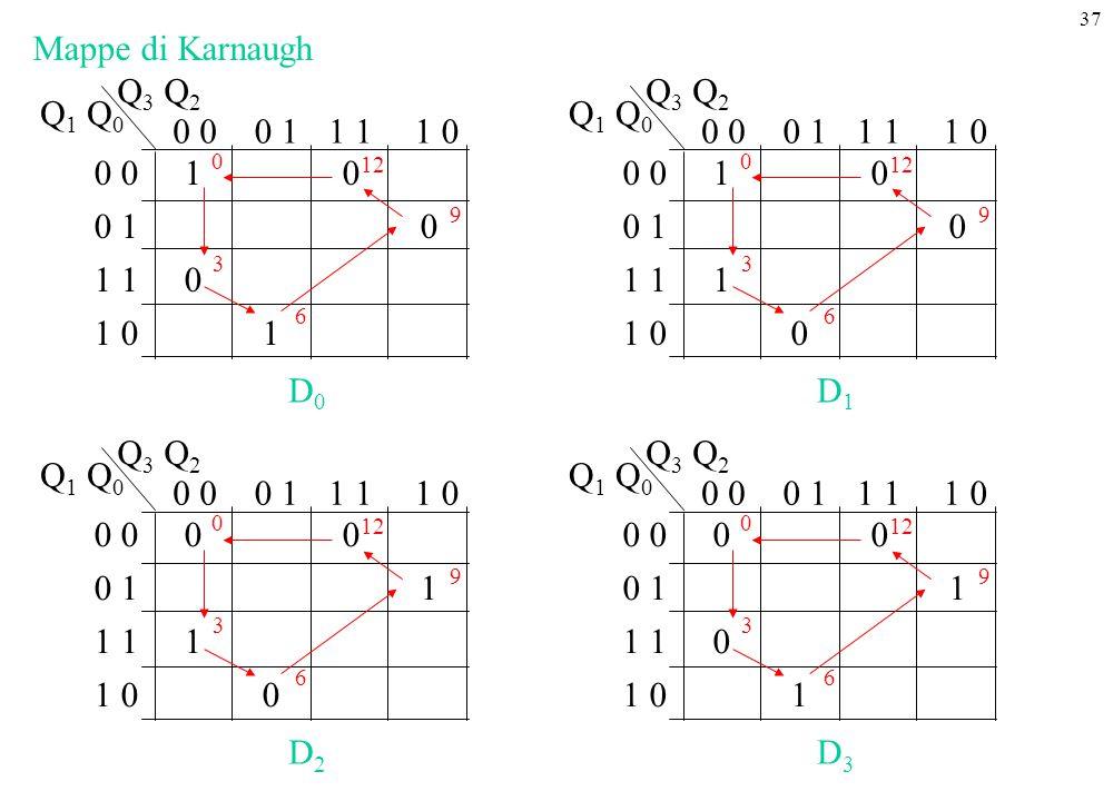 Mappe di Karnaugh Q3 Q2 Q3 Q2 Q1 Q0 Q1 Q0 0 0 0 1 1 1 1 0 0 0 0 1 1 1