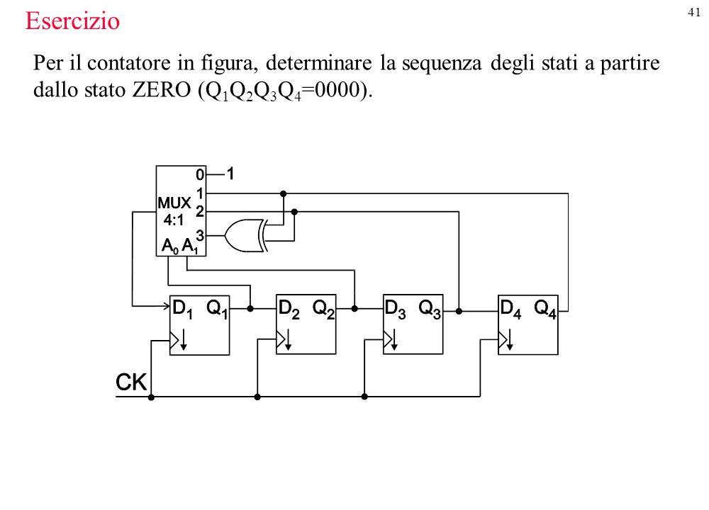 Esercizio Per il contatore in figura, determinare la sequenza degli stati a partire.