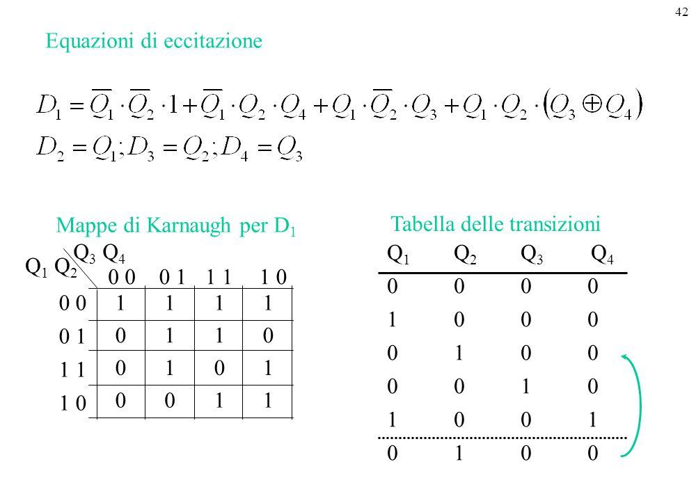 Equazioni di eccitazione