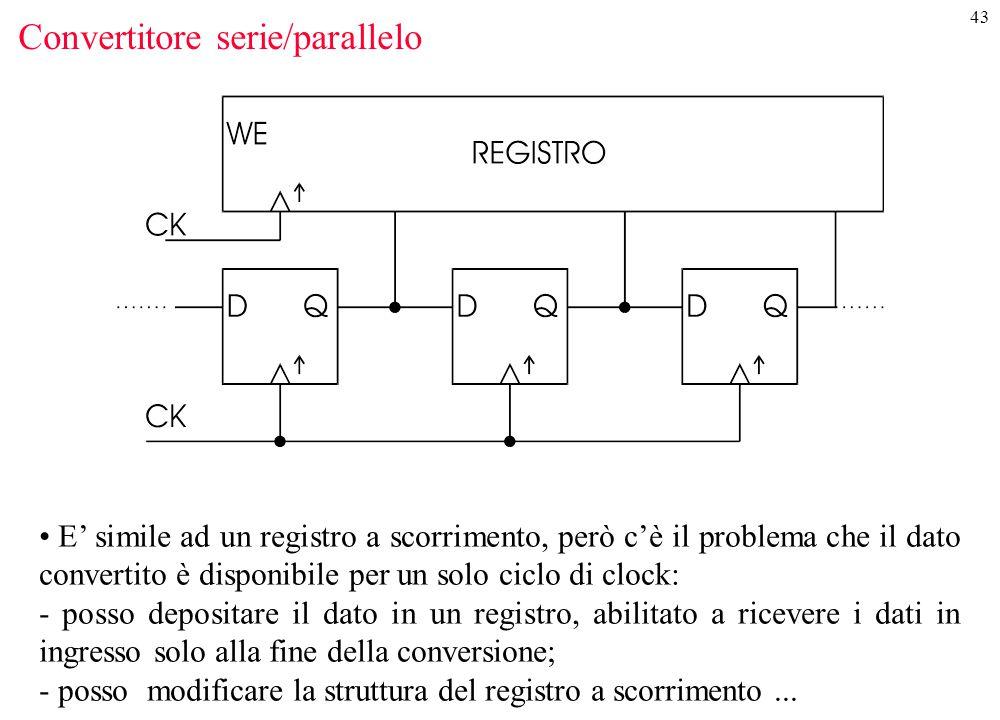 Convertitore serie/parallelo