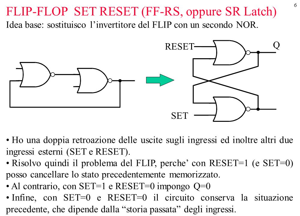 FLIP-FLOP SET RESET (FF-RS, oppure SR Latch)