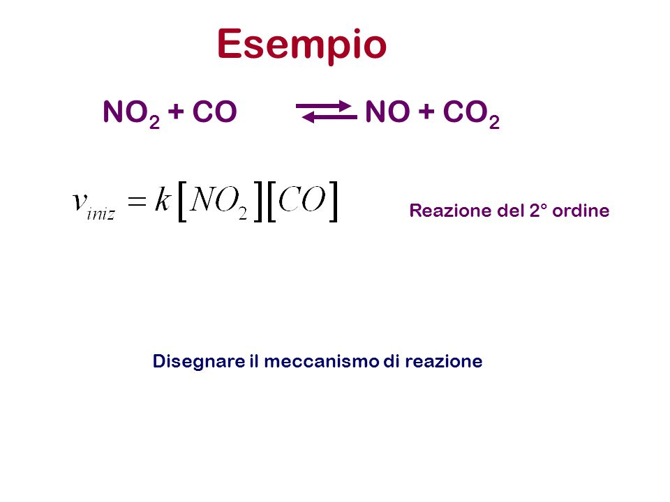 Esempio NO2 + CO NO + CO2 Reazione del 2° ordine