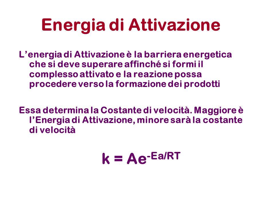 Energia di Attivazione