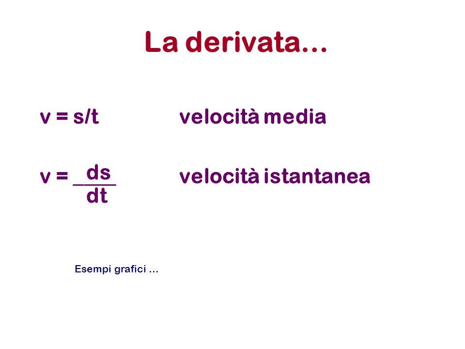 La derivata… v = s/t velocità media v = ____ velocità istantanea ds dt