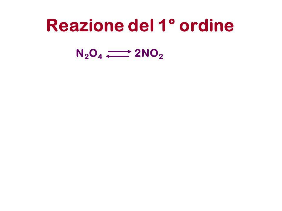 Reazione del 1° ordine N2O4 2NO2
