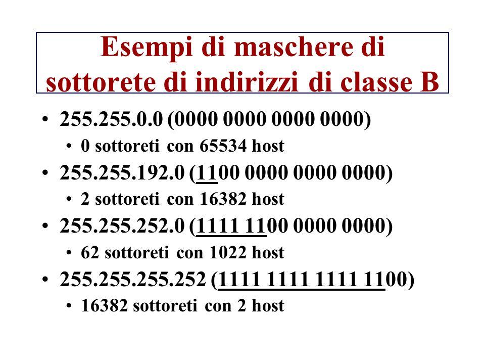 Esempi di maschere di sottorete di indirizzi di classe B
