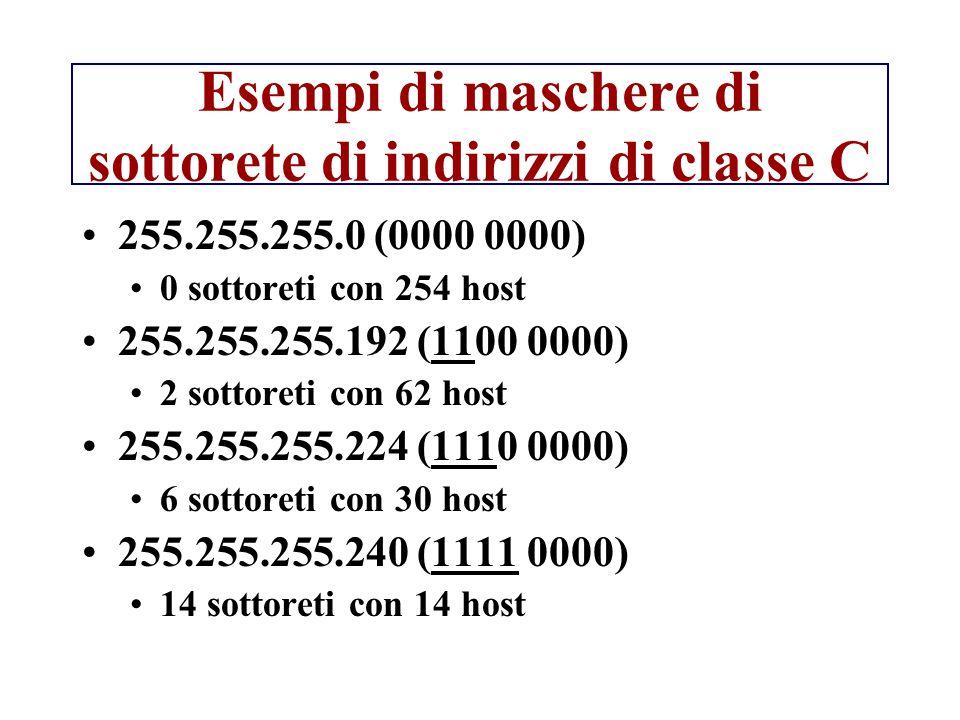 Esempi di maschere di sottorete di indirizzi di classe C