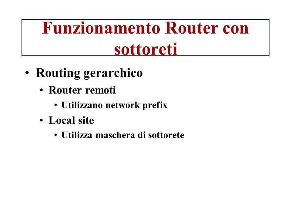 Funzionamento Router con sottoreti