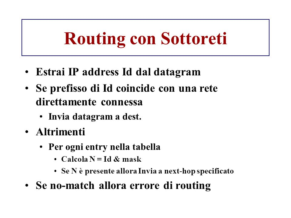 Routing con Sottoreti Estrai IP address Id dal datagram
